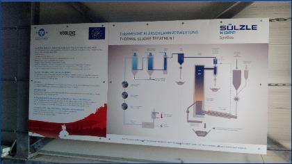 Energetische Klärschlammverwertung Sustreat 29